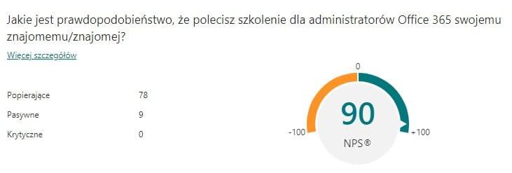 ocena admin