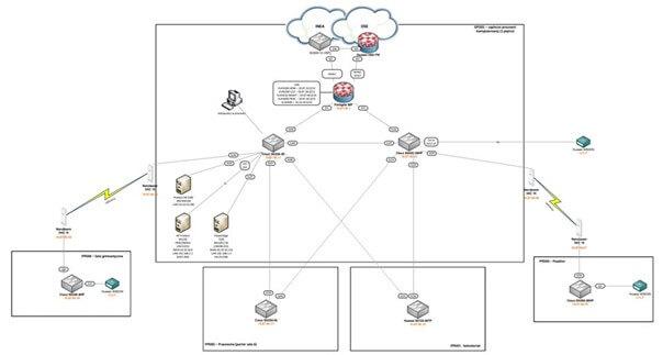 szkolna sieć komputerowa po modernizacji